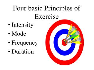 Four basic Principles of Exercise