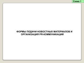 ФОРМЫ ПОДАЧИ НОВОСТНЫХ МАТЕРИАЛОВ И ОРГАНИЗАЦИЯ Р R -КОММУНИКАЦИЙ