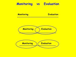 Monitoring   vs   Evaluation