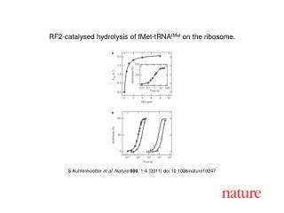 S Kuhlenkoetter  et al .  Nature 000 ,  1 -4 (2011) doi:10.1038/nature10247