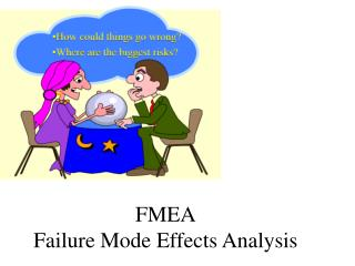 FMEA Failure Mode Effects Analysis