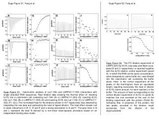 Supp Figure S1, Yang et al.