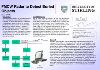 FMCW Radar to Detect Buried  Objects