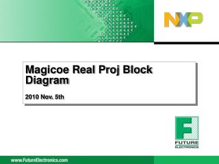 Magicoe Real Proj Block Diagram 2010 Nov. 5th