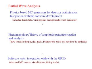 Physics based MC generators for detector optimization Integration with the software development