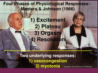 Four Phases of Physiological Responses -  Masters & Johnson (1966) 1) Excitement 2) Plateau