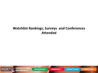 Watchlist Rankings, Surveys  and Conferences Attended
