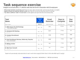 Task sequence exercise