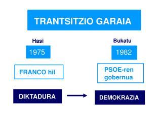 TRANTSITZIO GARAIA