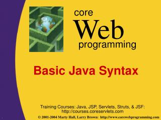 Basic Java Syntax