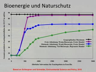 Bioenergie  und  Naturschutz