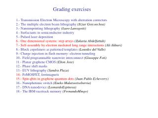 Grading exercises