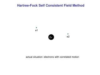 Hartree-Fock Self Consistent Field Method