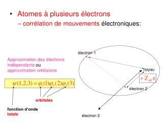 Atomes à plusieurs électrons corrélation de mouvements  électroniques: