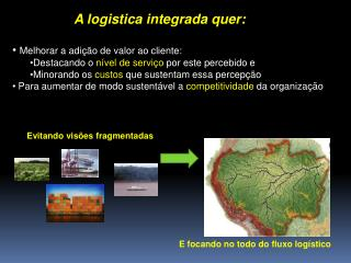 A logistica integrada quer: