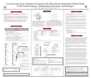 Lessons Learned from a Qualitative Evaluation of the Massachusetts Department of Public Health F.O.R. Families Program: