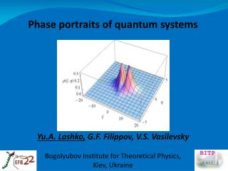 Phase portraits of quantum systems