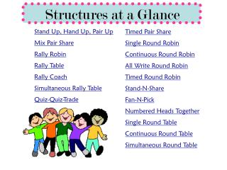 Structures at a Glance