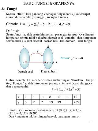 2.1 Fungsi