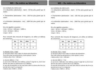 M3 – Du mètre au kilomètre