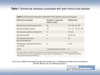 Table 1  Glomerular diseases associated with graft-versus-host disease