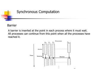 Synchronous Computation