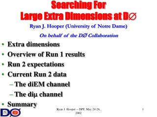 Searching For  Large Extra Dimensions at D 