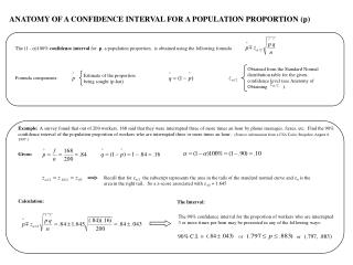 ANATOMY OF A CONFIDENCE INTERVAL FOR A POPULATION PROPORTION (p)