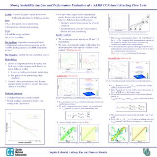 Strong Scalability Analysis and Performance Evaluation of a SAMR CCA-based Reacting Flow Code