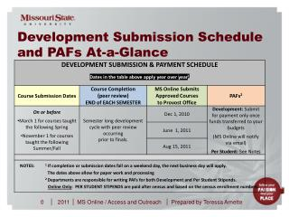 Development Submission Schedule and PAFs At-a-Glance