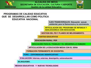 ALCALDIA DE NEIVA SECRETARÌA DE EDUCACIÓN, CULTURA Y DEPORTE Unidad Pedagógica y Calidad Educativa