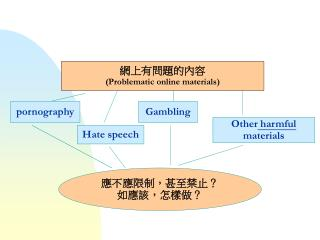 ???????? ( Problematic online materials )
