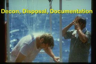 Decon, Disposal, Documentation