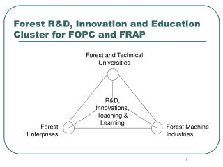 Forest R&D, Innovation and Education Cluster for FOPC and FRAP