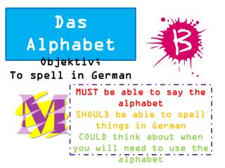 Das Alphabet Objektiv ; To spell in German