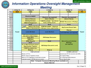 Information Operations Oversight Management Meeting