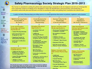 Leaders in Safety Pharmacology providing answers to critical questions that matter to patients, regulators, and scientis