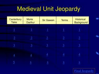 Medieval Unit Jeopardy