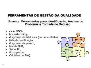 Ementa : Ferramentas para Identificação, Analise do Problema e Tomada de Decisão ciclo PDCA,