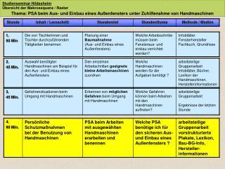 Studienseminar Hildesheim Übersicht der Makrosequenz / Raster