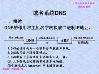 域名系统 DNS
