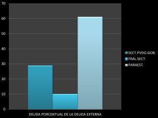 Elsa  Pérez González Estructura socioeconómica  Tarea  modelo de desarrollo compartido