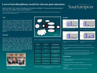 A novel interdisciplinary model for chronic pain education