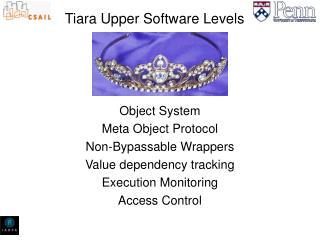 Tiara Upper Software Levels