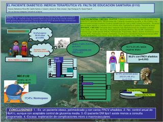 EL PACIENTE DIABETICO: INERCIA TERAPEUTICA VS. FALTA DE EDUCACION SANITARIA (0110)