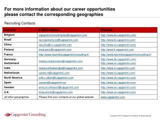 For more information about our career opportunities  please contact the corresponding geographies