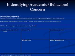 Indentifying Academic/Behavioral  Concern