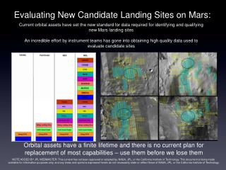 Evaluating New Candidate Landing Sites on Mars: