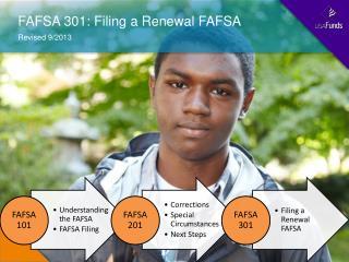 FAFSA 301: Filing a Renewal FAFSA