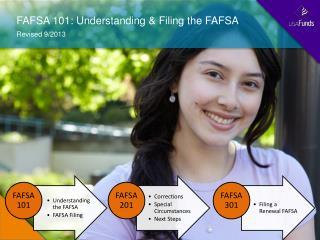 FAFSA 101: Understanding & Filing the FAFSA